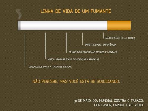 A linha d evida de um fumador