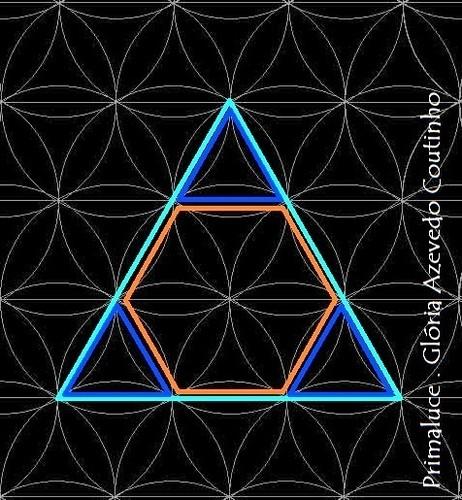 Malha--Triangular