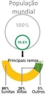 %População.jpg