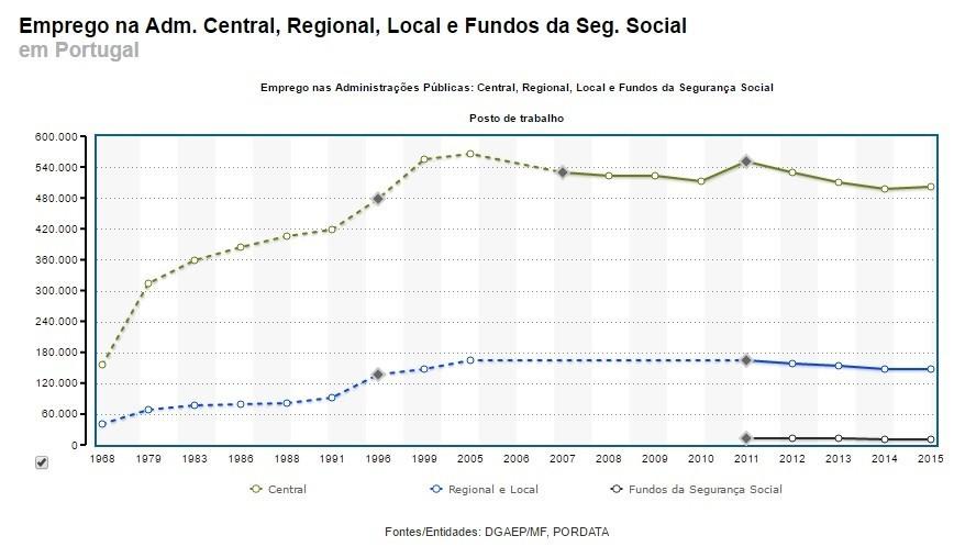Total de Funcionarios Públicos.jpg
