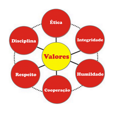 valores2.png