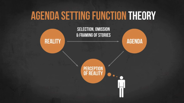 agenda_setting.png