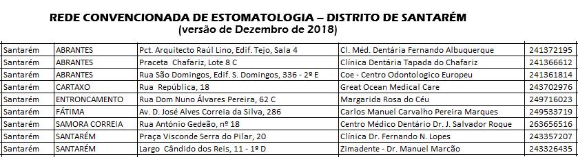 Estomatologia - Santarem.png