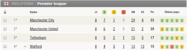 Liga Inglesa.jpg