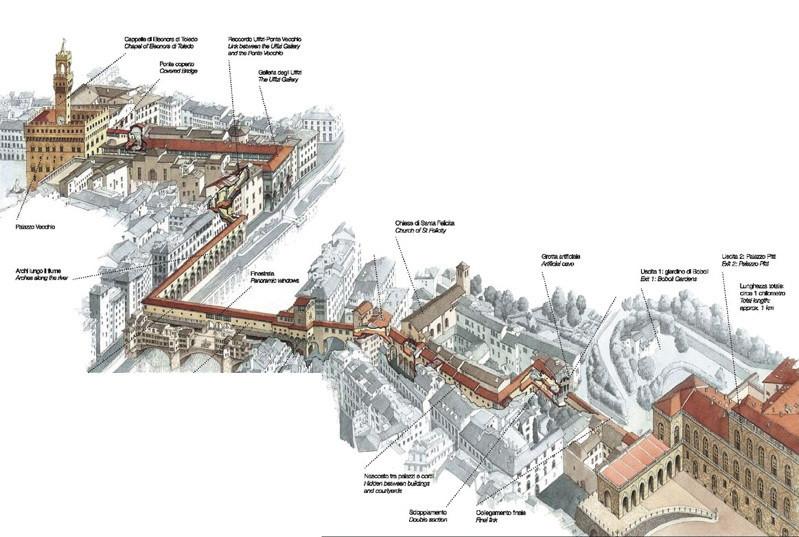 Passagens subterrâneas em Florença
