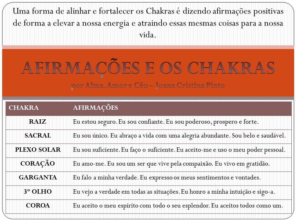Afirmações e os Chakras.jpg