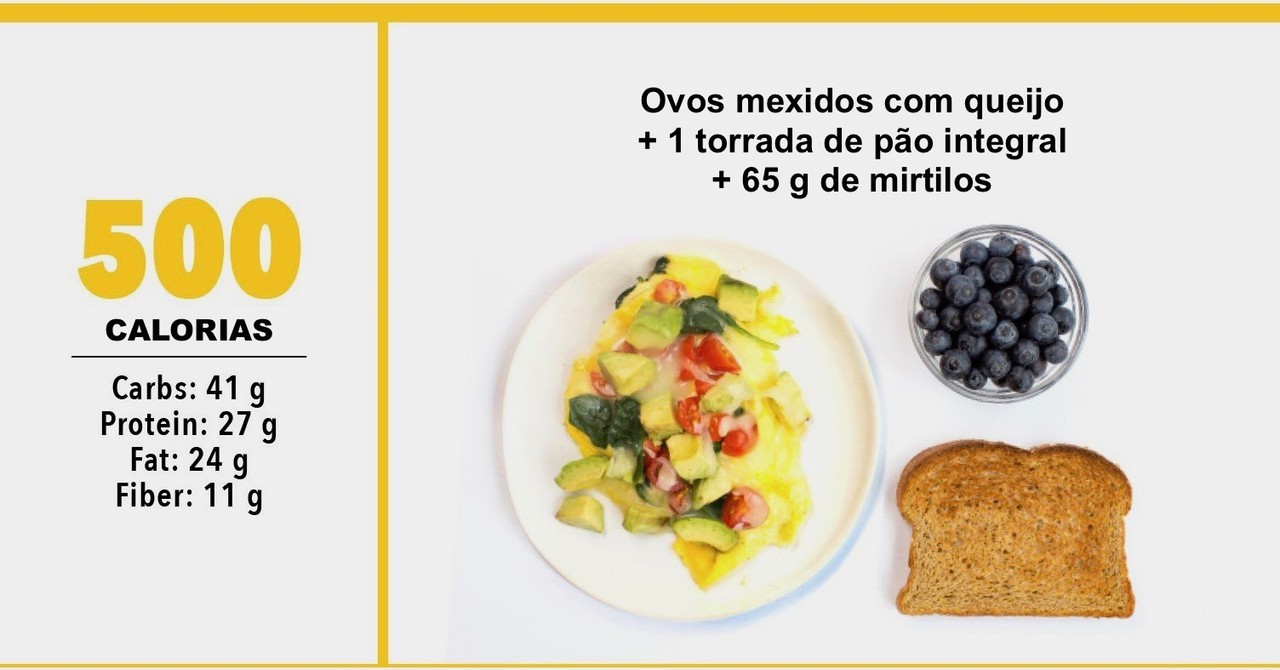 NutritiousBreakfast_Infographic-1 - cópia.jpg