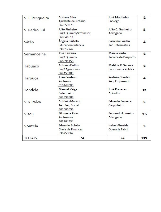 Candidaturas 2017 2.jpg