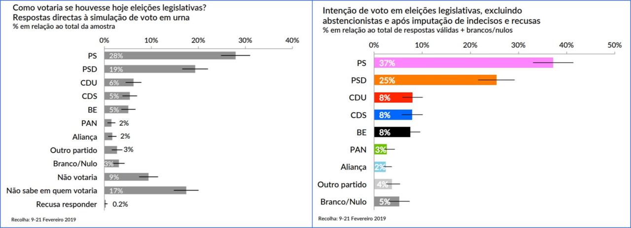 sondagem 08_03_2019 3.png