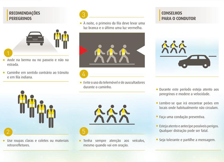 Recomendações peregeinos e condutores.png