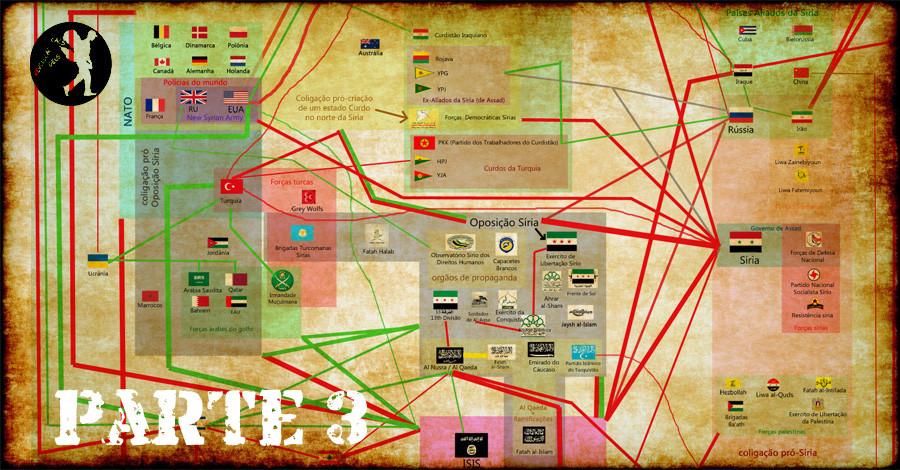 resumo do conflito sírio p3.jpg