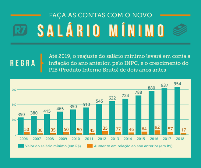 20171031-salario-minimo.png