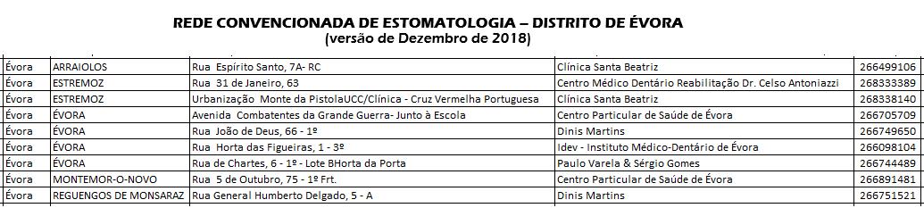 Estomatologia - Evora.png