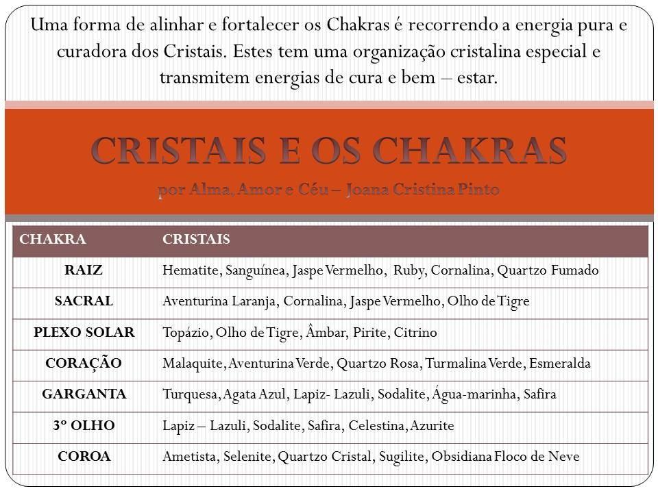 Pedras e os Chakras e os Chakras - Cópia.jpg