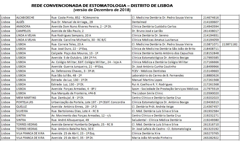 Estomatologia - Lisboa.png