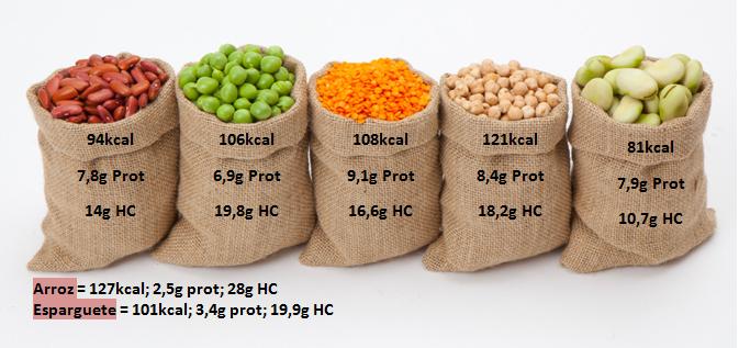 leguminosas arroz massa.png