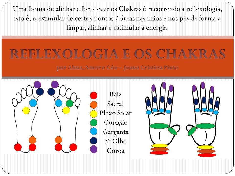 Reflexologia e os chakras.jpg