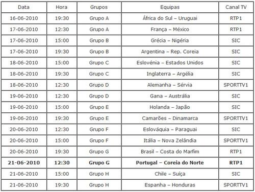 Calendario Mundial Futebol 2010 Fase de Grupos: 2ª Jornada