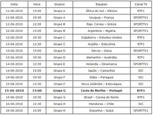 Calendario Mundial Futebol 2010 Fase de Grupos: 1ª Jornada