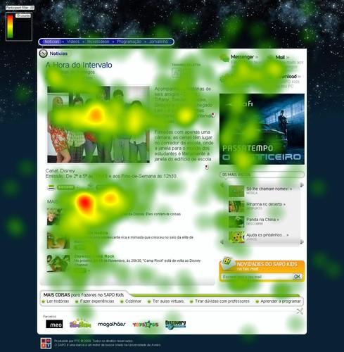 Heatmap de uma página