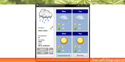 tempo meteorologia alterar imagem de fundo papel de parede Ambiente de trabalho