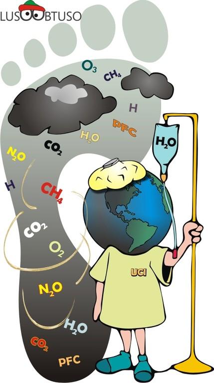 Pegada Ecológica Insustentável