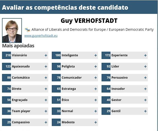 europeias,  candidatos, ps, psd, cds, cdu, pcp, verdes, competências,  liderança,  governança