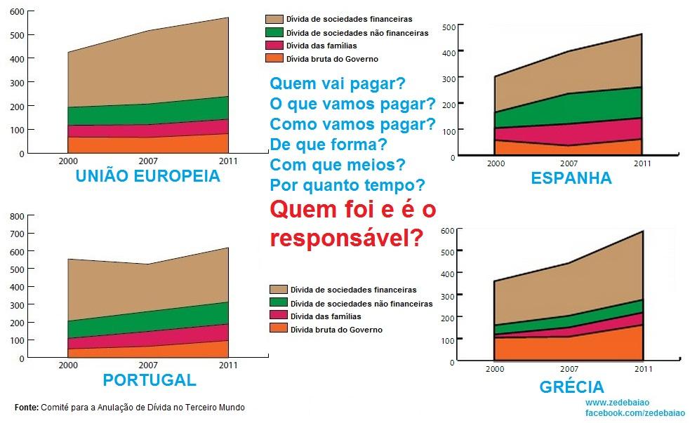 reestruturação dívida pública em portugal, grécia, espanha e europa