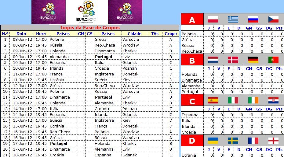 calendário euro 2012 futebol