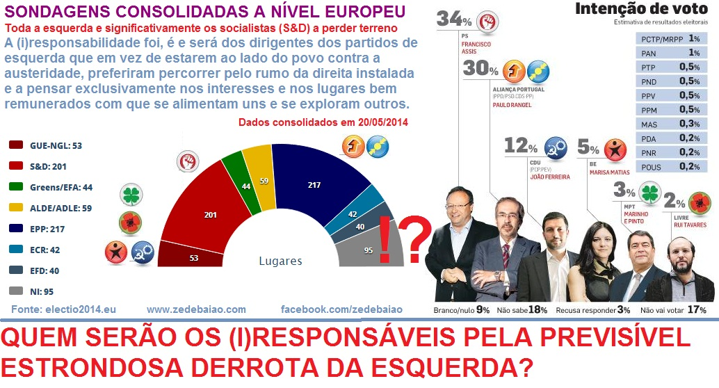 sondagens europeias 2014 francisco assis, paulo rangel, paulo portas, passos coelho, marinho pinto, bloco de esquerda, ps, psd, cdu, cds, partido, socialista, social democrata