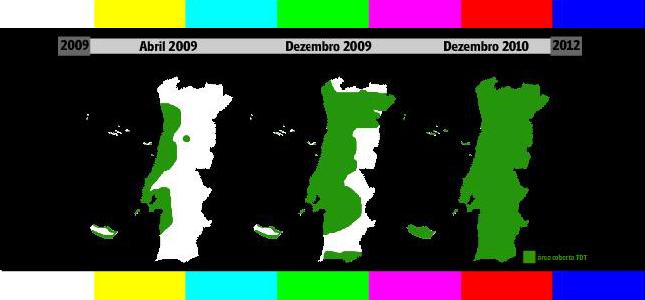 TDT - Televisão Terrestre Digital
