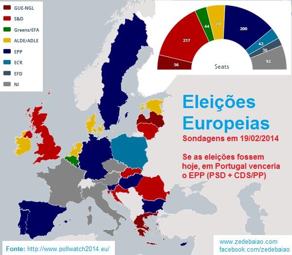sondagens eleições europeias