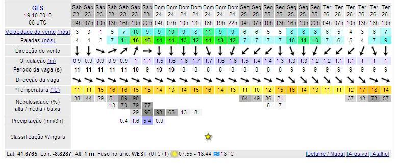 teste de praias para ondas - Página 2 7377093_tdSRz